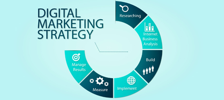 8-digital-marketing-strategies-which-should-not-be-ignored