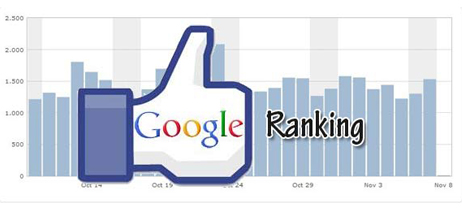 9-advanced-ways-to-improve-your-website-ranking