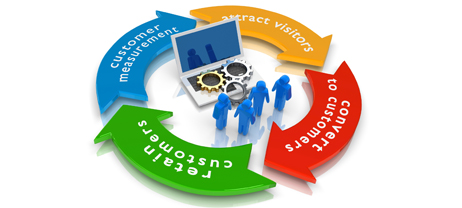 optimise-your-online-store-for-better-traffic-and-conversion