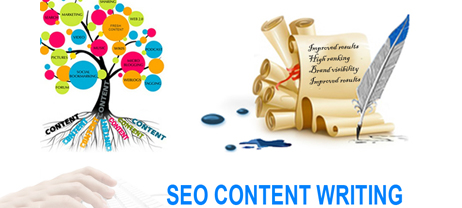 Productive and Inspirational SEO Content Writing Tools