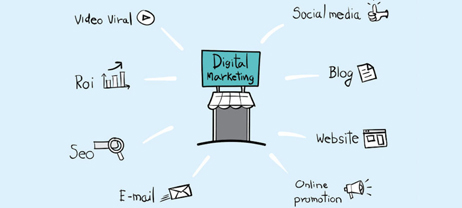Proven Digital Marketing Tools to Achieve Success
