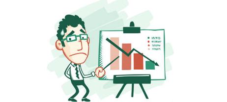 Reasons behind Websites Poor Performance
