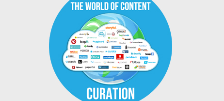 Powerful Content Curation and Marketing Tools
