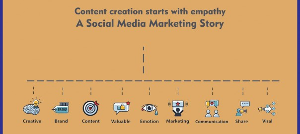 content-creation-starts-with-empathy